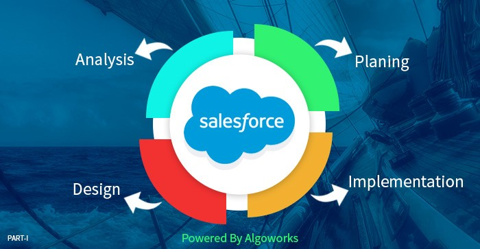 Salesforce App Development Lifecycle – Get your App on AppExchange