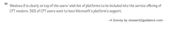 App Development Quotes