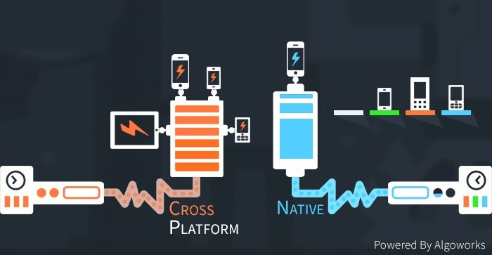 Cross Platform App Development – A good choice for enterprises?