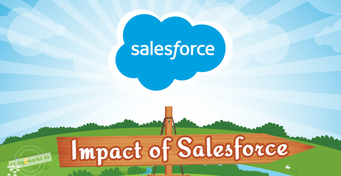 Impact of Salesforce | An Infographic