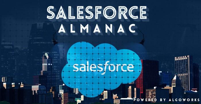 Salesforce Almanac   An Infographic