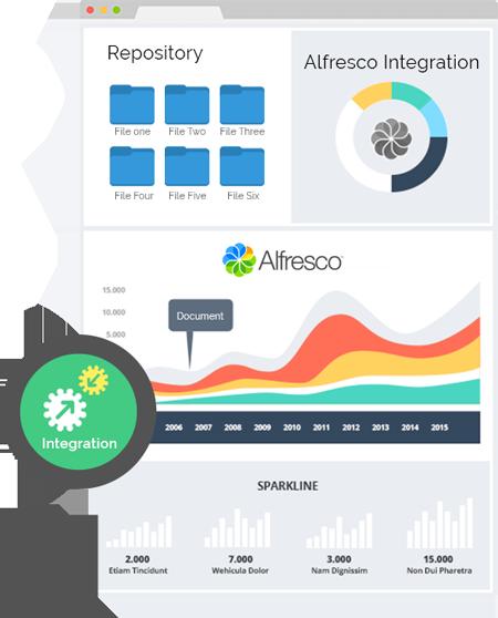 Alfresco integration services