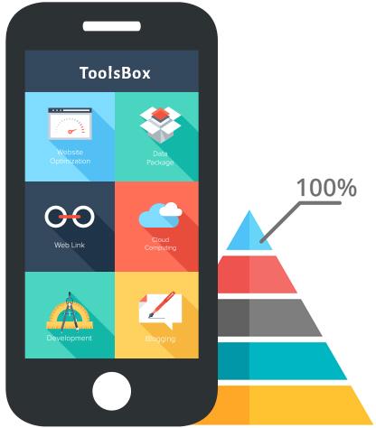 Tableau Mobile Development Services