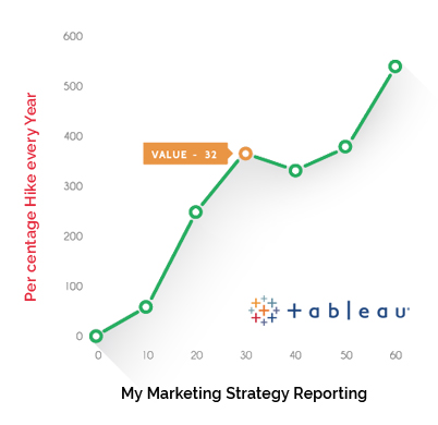 Tableau BI And Data Analytics Services