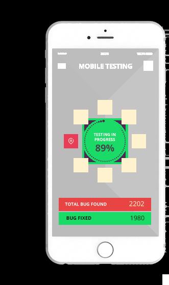 app testing companies