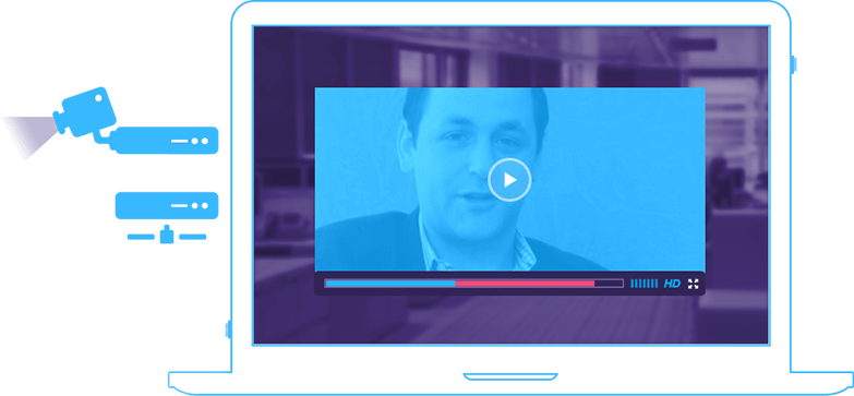 Video Stream Services