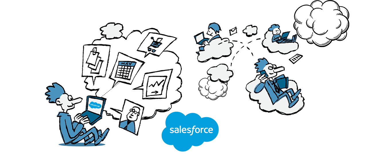 Salesforce Consulting Company