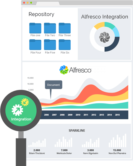 Alfresco Development Services