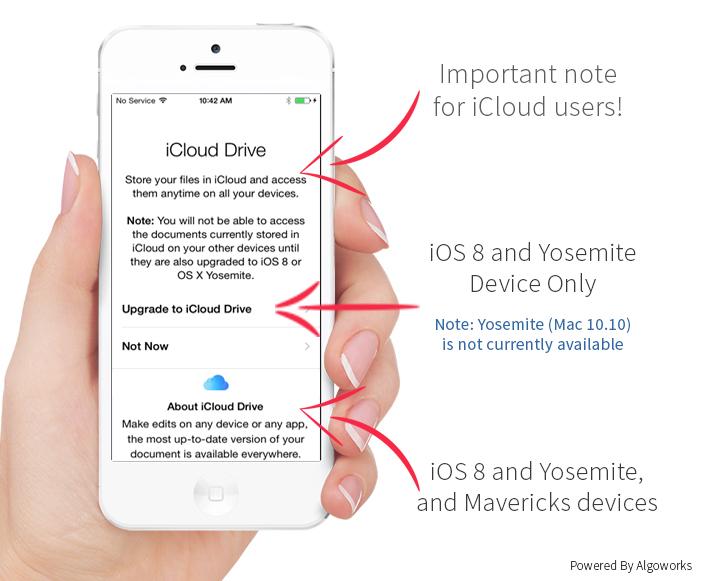 iCloud Drive - Apple's New Move