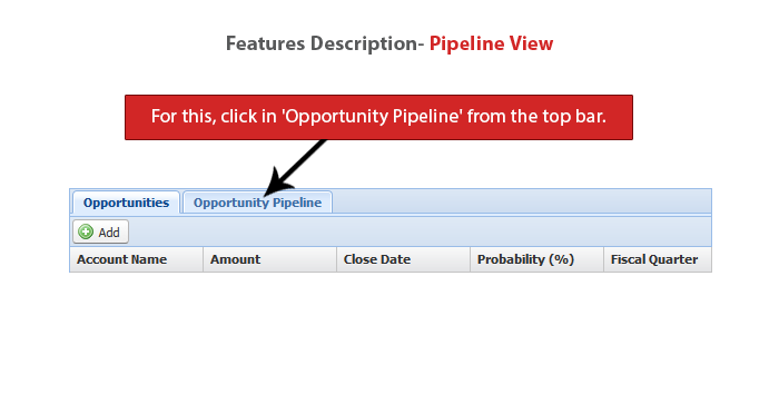 Pipeline View Feature AWOM