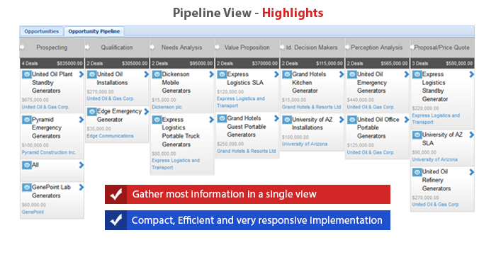 pipeline view highlights