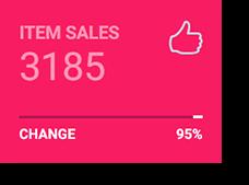 Item Sales