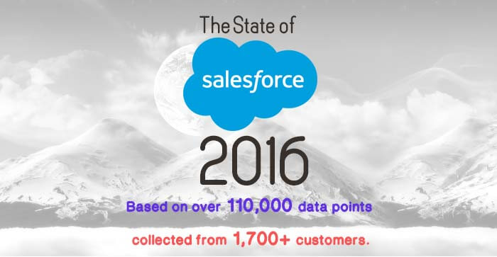 The State Of Salesforce 2016 | An Infographic