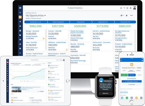 Salesforce.com Lightning experience