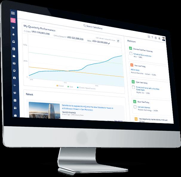 force.com development services